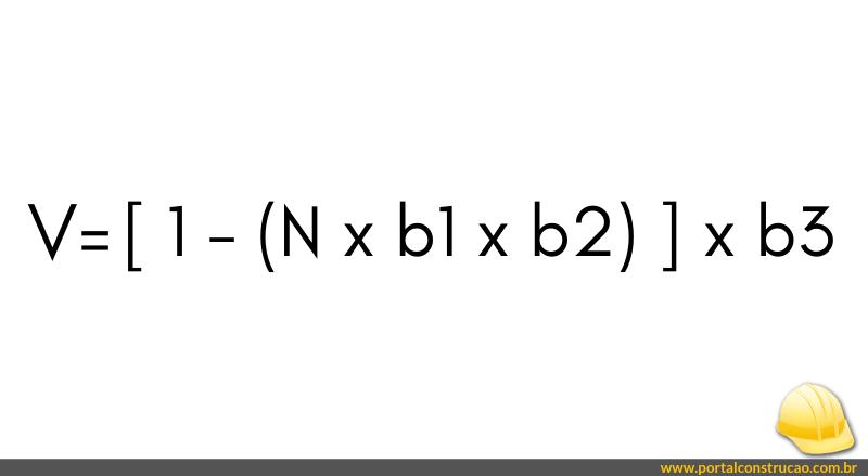 Fórmula - quantos tijolos por metro quadrado