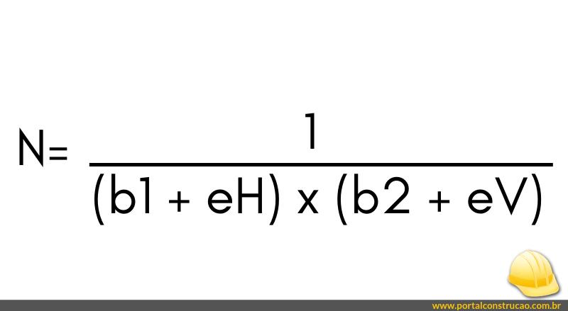 Fórmula para calcular a quantidade de tijolos por metro quadrado